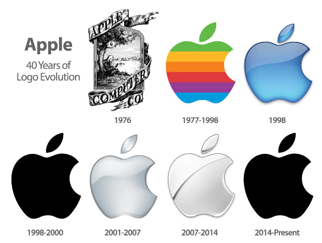 how Apple changed since the foundation of the brand