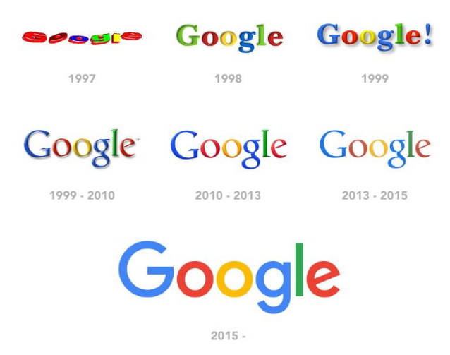 how Google emblem changed since the foundation of the brand