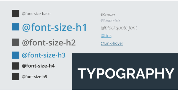 The Design Template File | Typography