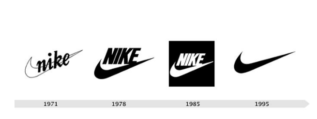 how Nike emblem changed since the foundation of the brand