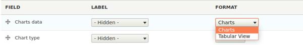 Charts Field Formatter Module