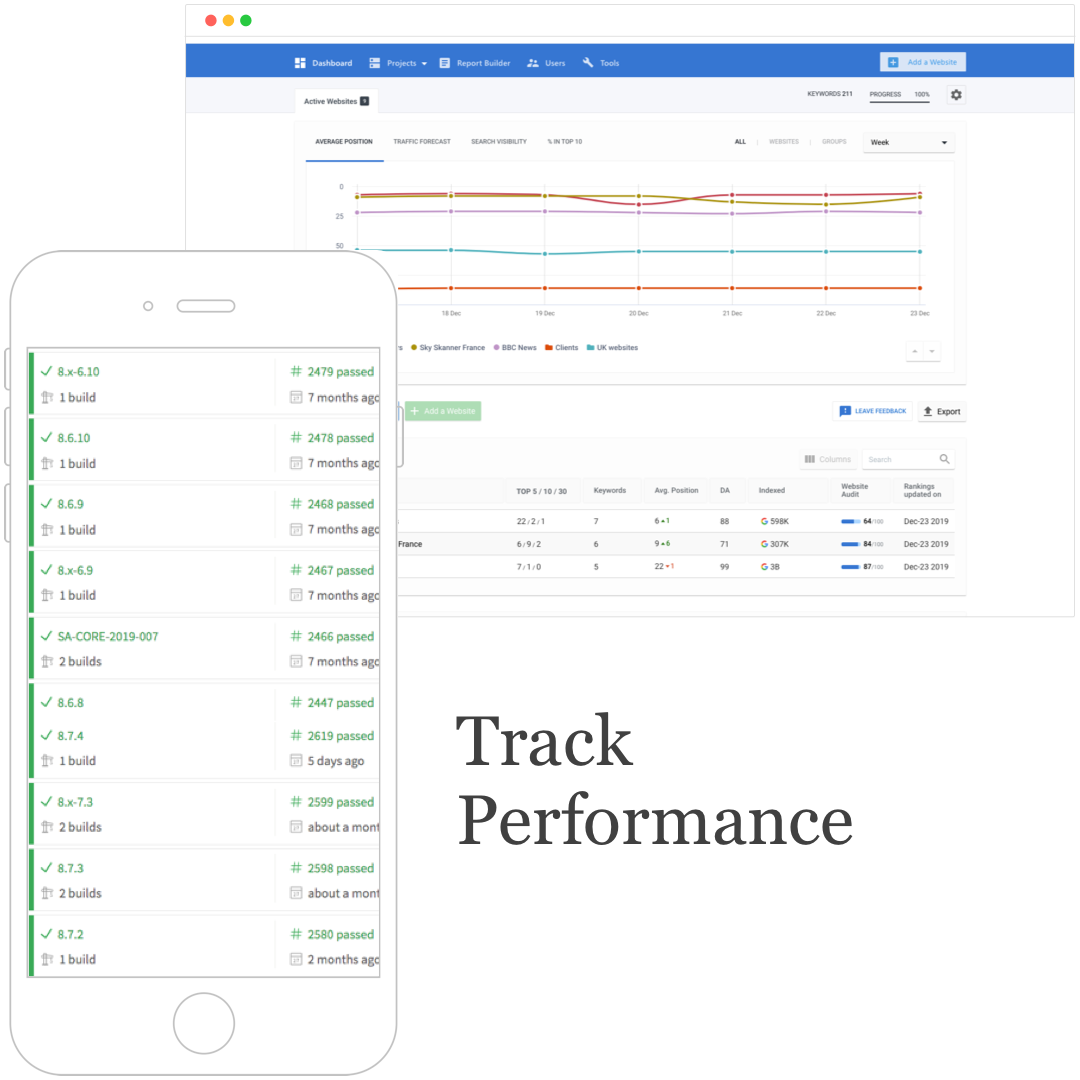 Monitor, Track, and Improve